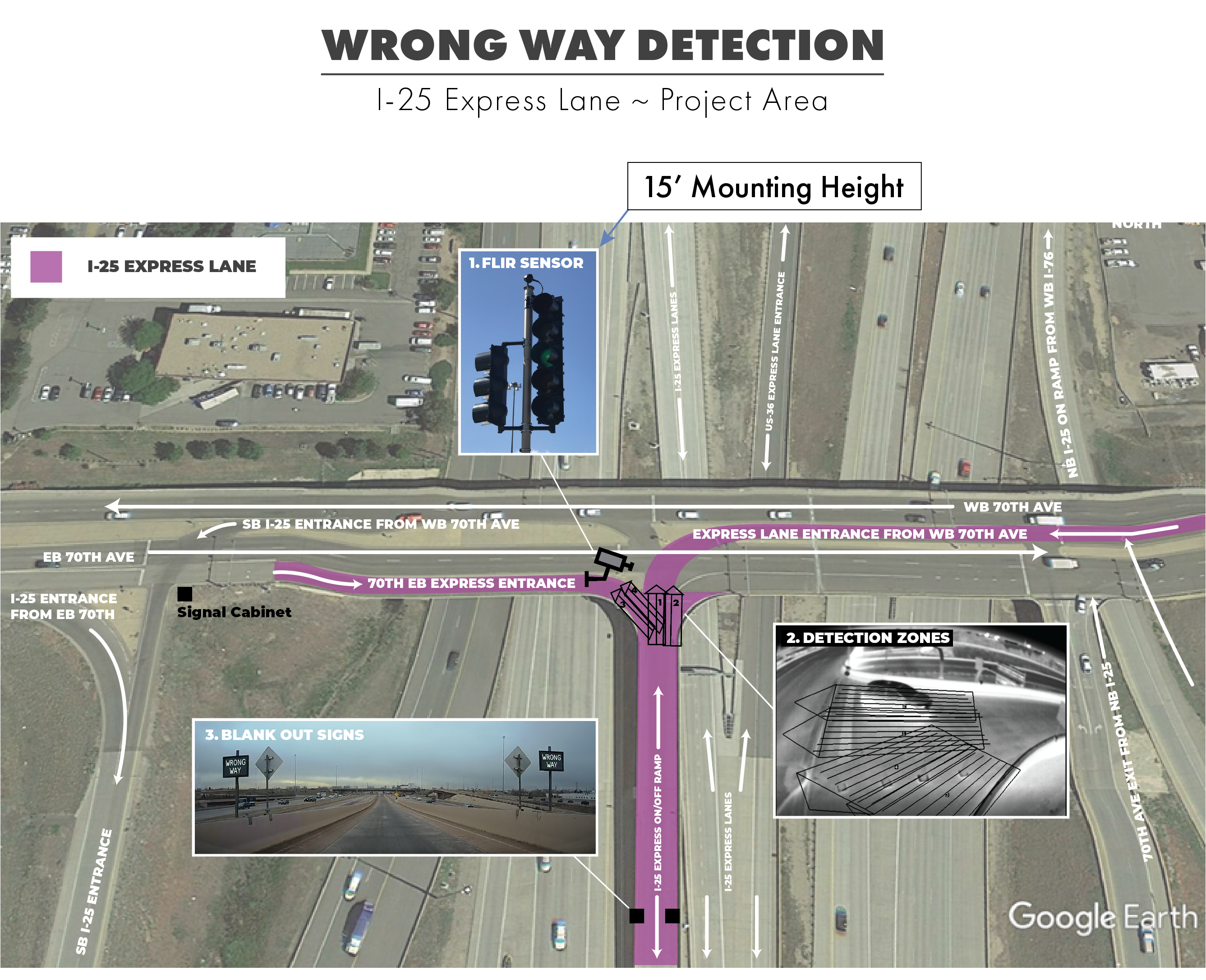 Wrong-Way Detection Satellite Chart